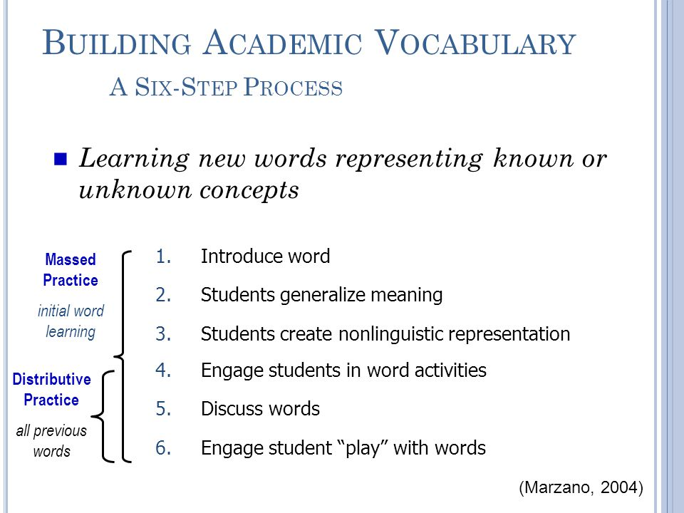 B UILDING A CADEMIC V OCABULARY A S IX -S TEP P ROCESS Learning new words representing known or unknown concepts 4.Engage students in word activities 5.Discuss words 6.Engage student play with words 1.Introduce word 2.Students generalize meaning 3.Students create nonlinguistic representation (Marzano, 2004) Massed Practice initial word learning Distributive Practice all previous words