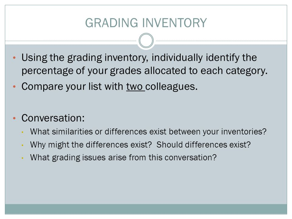 GRADING INVENTORY Using the grading inventory, individually identify the percentage of your grades allocated to each category.