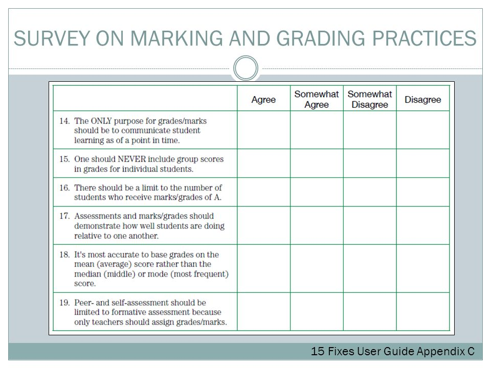 Purposes for Grading Communicate the achievement status of students to parents, (students), and others.