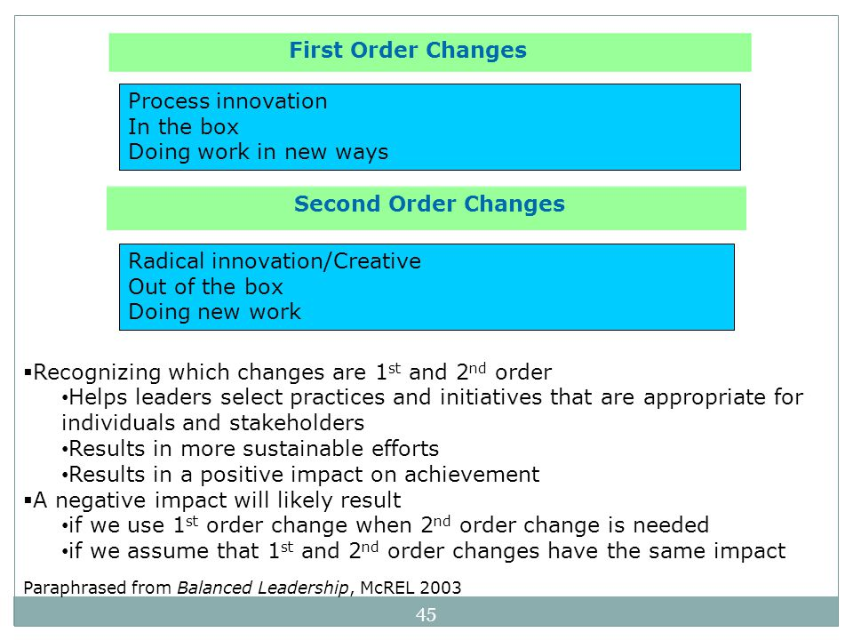 45 First Order Changes Second Order Changes Process innovation In the box Doing work in new ways Radical innovation/Creative Out of the box Doing new work  Recognizing which changes are 1 st and 2 nd order Helps leaders select practices and initiatives that are appropriate for individuals and stakeholders Results in more sustainable efforts Results in a positive impact on achievement  A negative impact will likely result if we use 1 st order change when 2 nd order change is needed if we assume that 1 st and 2 nd order changes have the same impact Paraphrased from Balanced Leadership, McREL 2003
