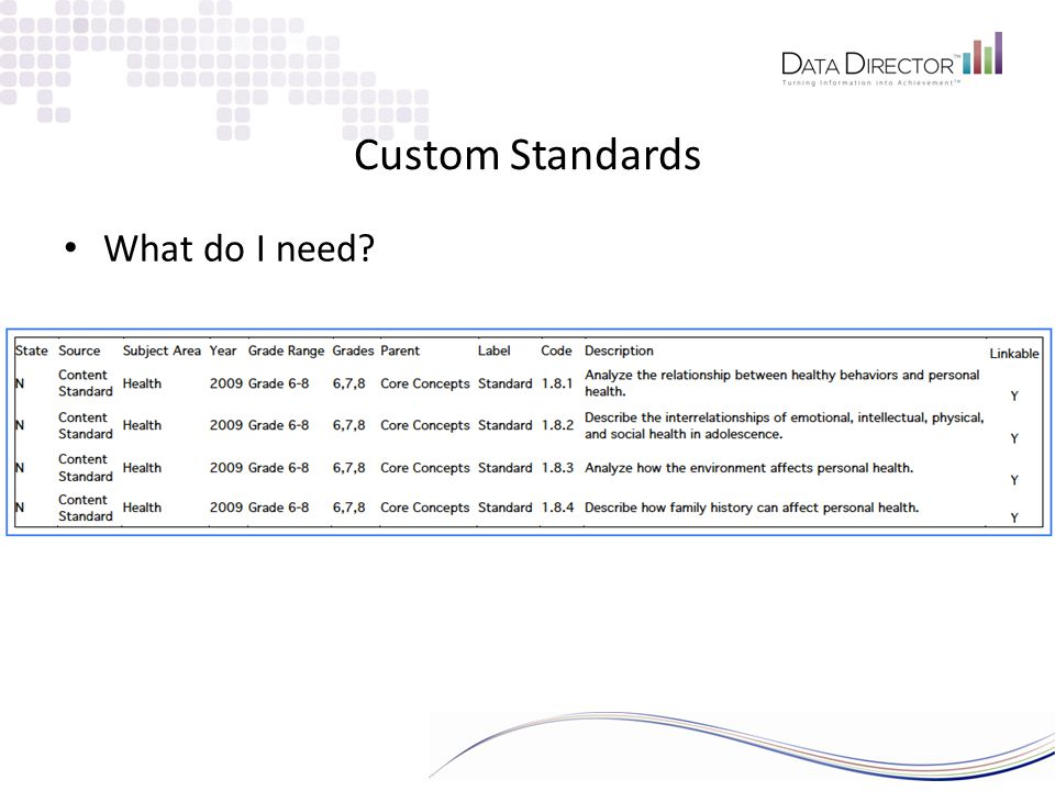 Custom Standards Additional Notes Submit one subject per file.