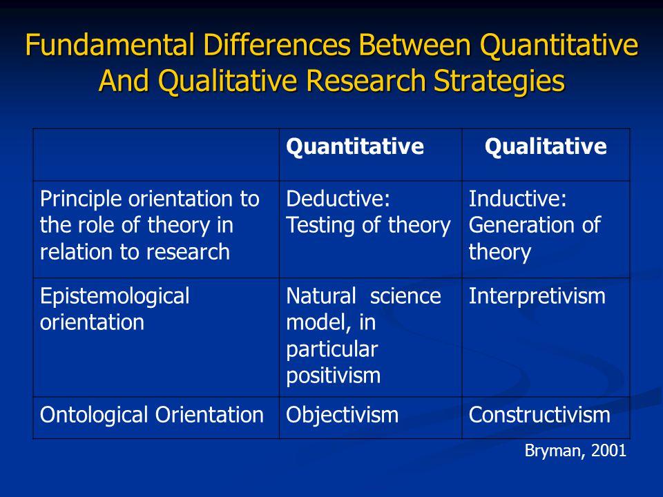 Fundamental Differences Between Quantitative And Qualitative Research Strategies QuantitativeQualitative Principle orientation to the role of theory i