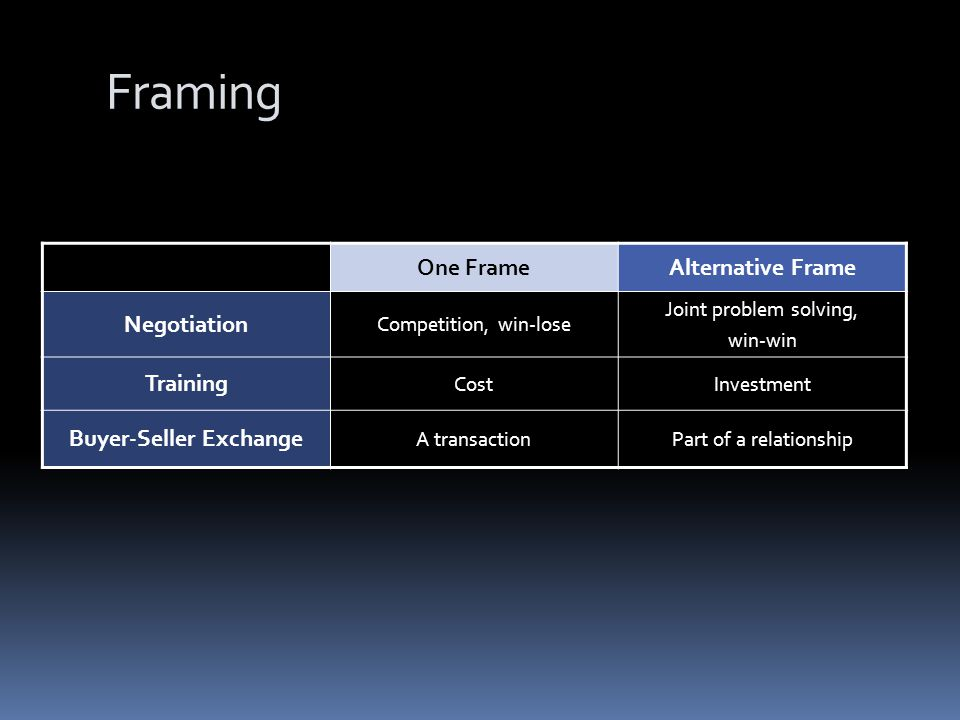 Framing One FrameAlternative Frame Negotiation Competition, win-lose Joint problem solving, win-win Training CostInvestment Buyer-Seller Exchange A transactionPart of a relationship