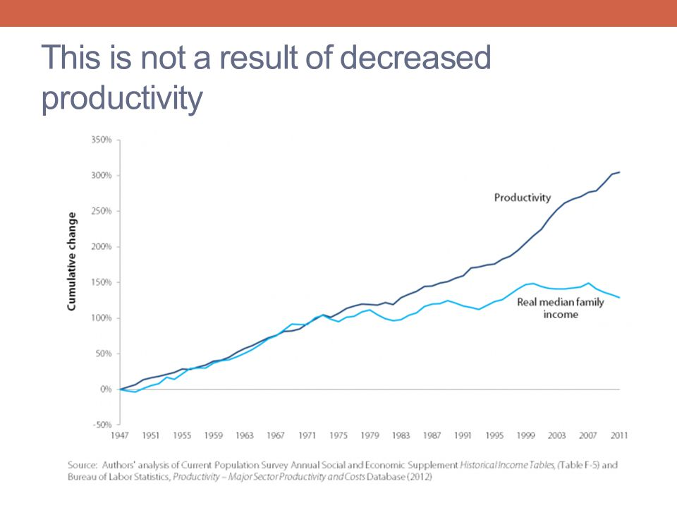 Wealth is even more unequal Wealth, unlike income, accumulates over generations Wealth provides a cushion against decreases in current income Wealth a