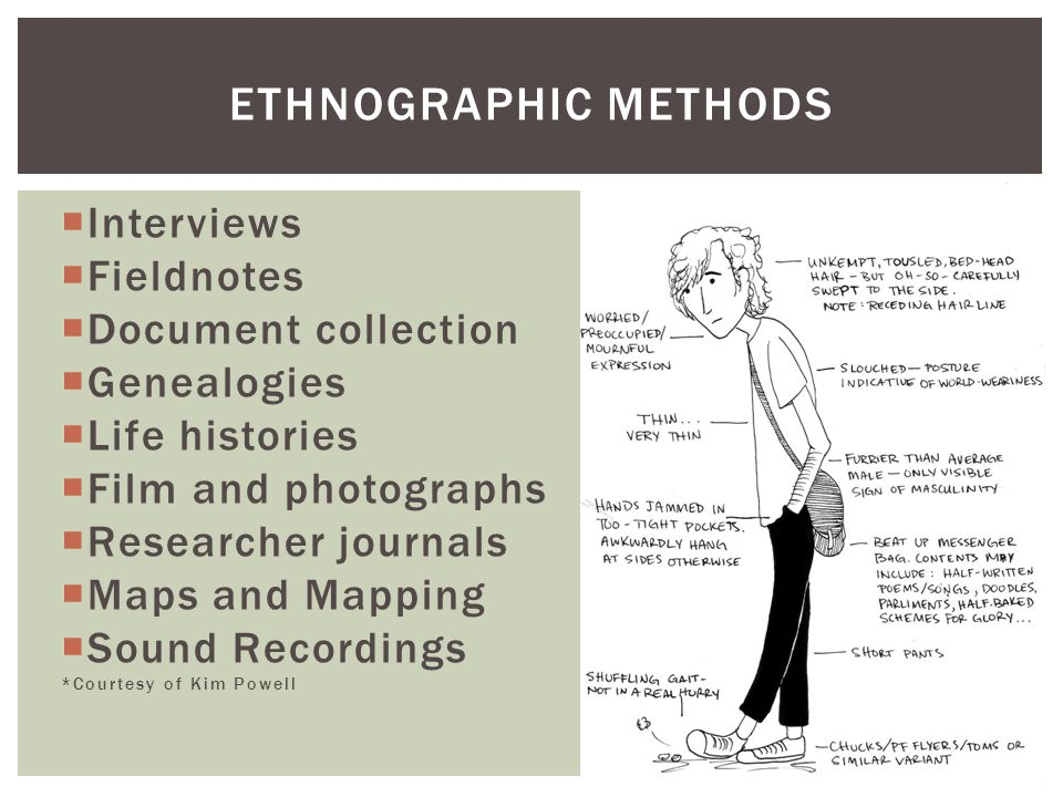  Interviews  Fieldnotes  Document collection  Genealogies  Life histories  Film and photographs  Researcher journals  Maps and Mapping  Sound Recordings *Courtesy of Kim Powell ETHNOGRAPHIC METHODS