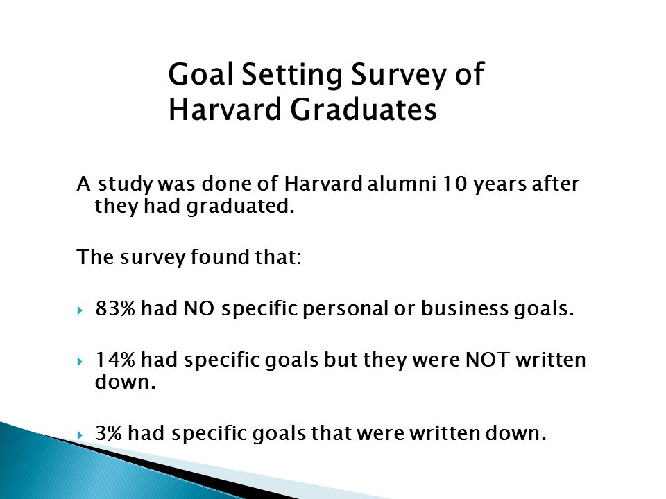 A study was done of Harvard alumni 10 years after they had graduated.