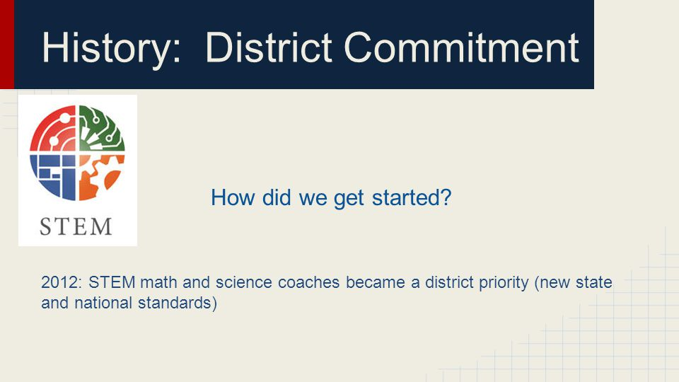 History: District Commitment How did we get started.