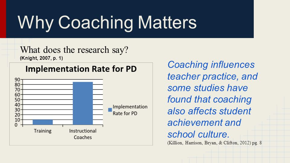 Why Coaching Matters What does the research say. (Knight, 2007, p.