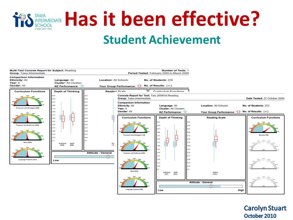 Has it been effective Student Achievement