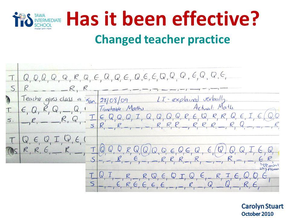 Has it been effective Changed teacher practice