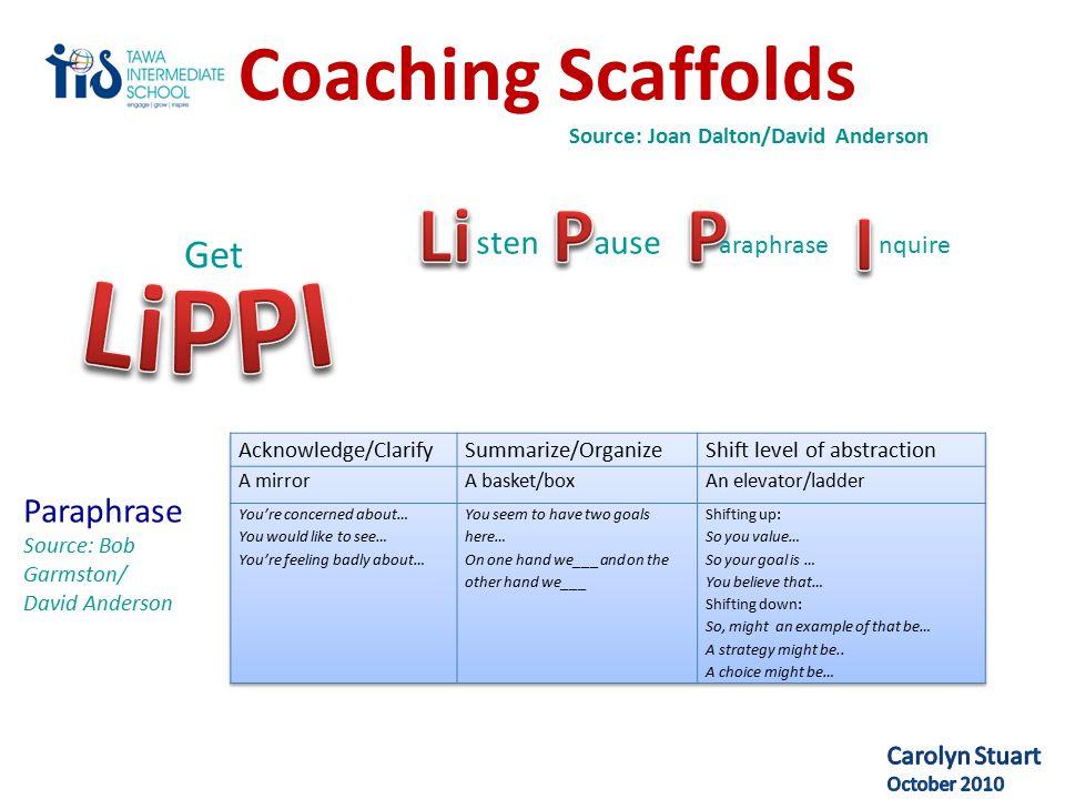 Coaching Scaffolds Source: Joan Dalton/David Anderson Get stenause araphrasenquire Paraphrase Source: Bob Garmston/ David Anderson