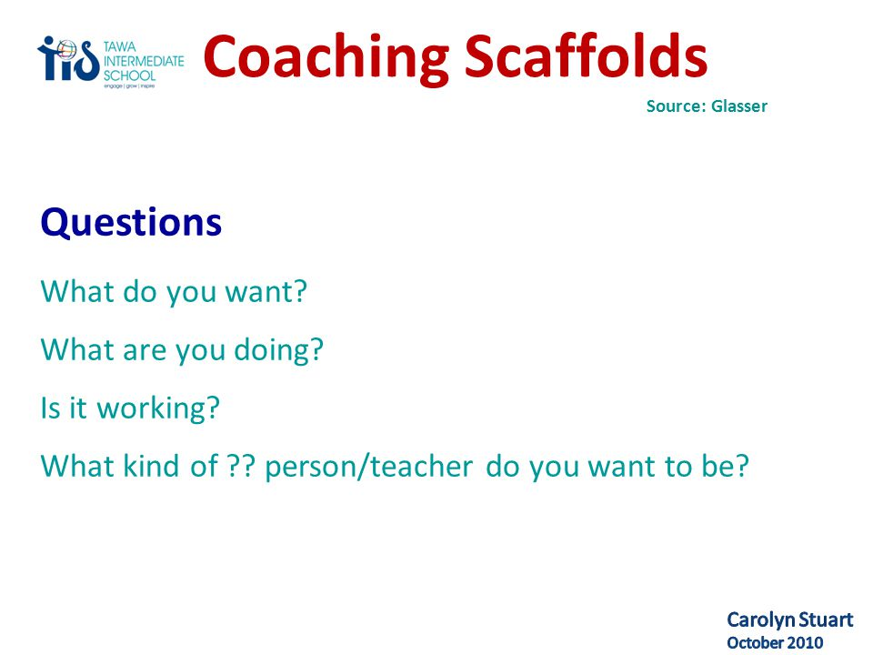 Coaching Scaffolds Source: Glasser Questions What do you want.