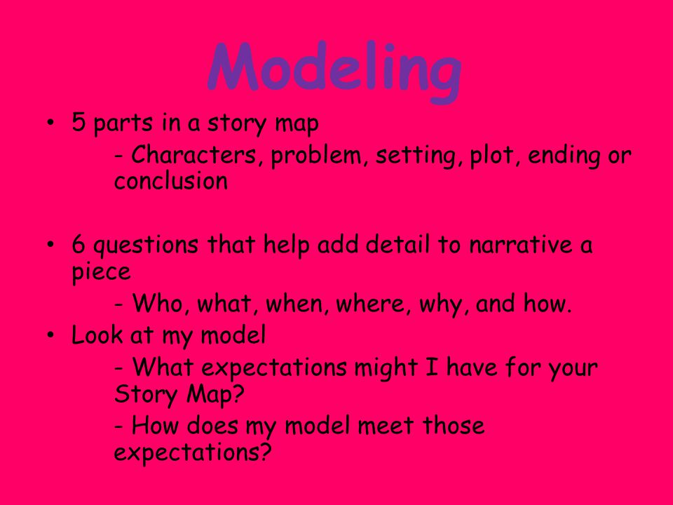Modeling 5 parts in a story map - Characters, problem, setting, plot, ending or conclusion 6 questions that help add detail to narrative a piece - Who, what, when, where, why, and how.
