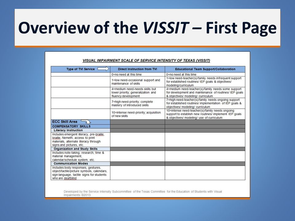Overview of the VISSIT – First Page