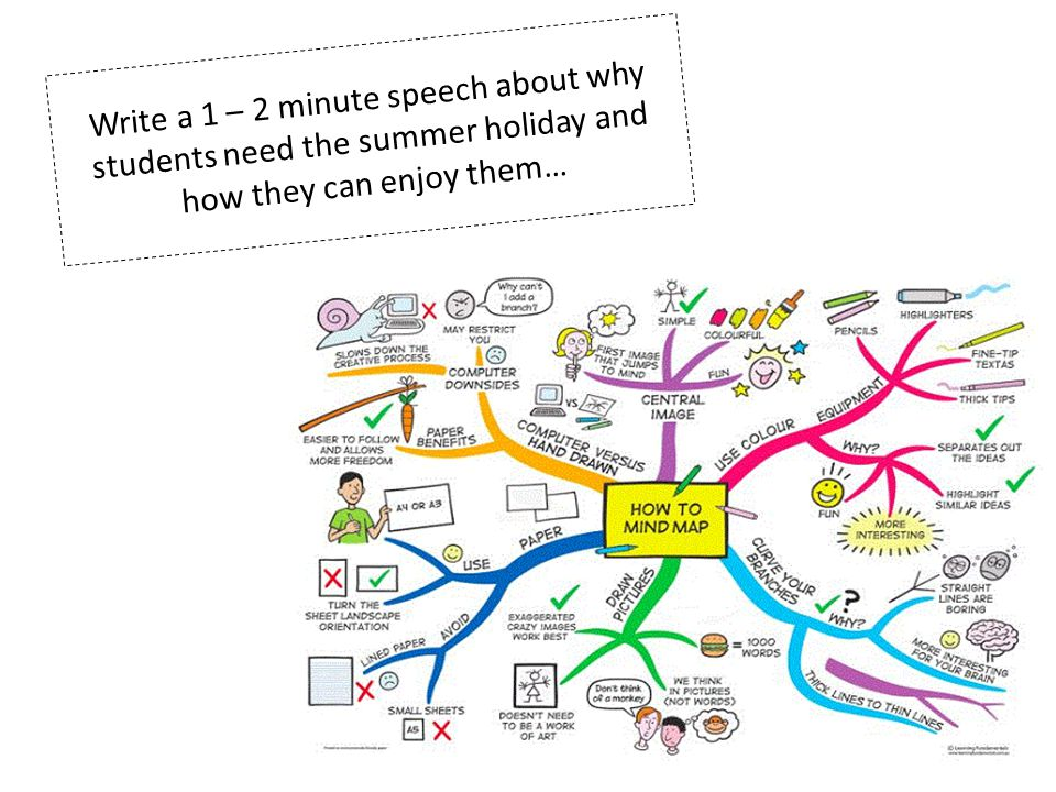 Write a 1 – 2 minute speech about why students need the summer holiday and how they can enjoy them…