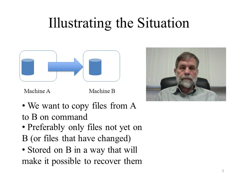 Illustrating the Situation 3 Machine A Machine B We want to copy files from A to B on command Preferably only files not yet on B (or files that have changed) Stored on B in a way that will make it possible to recover them