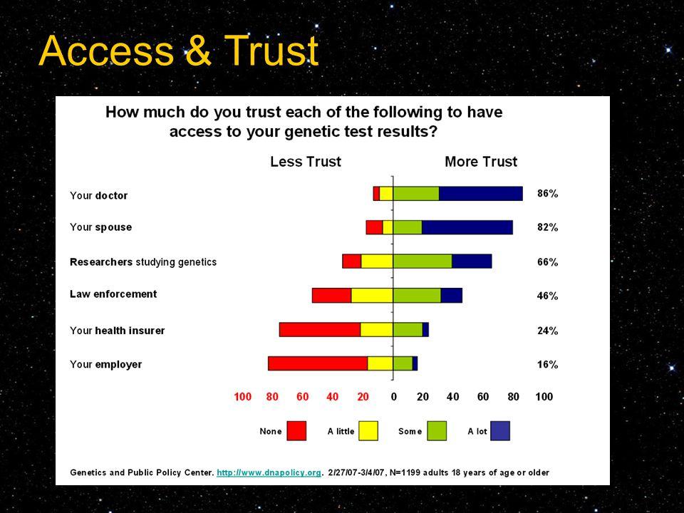 Access & Trust