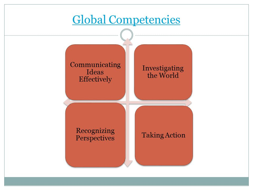 Global Competencies Communicating Ideas Effectively Investigating the World Recognizing Perspectives Taking Action