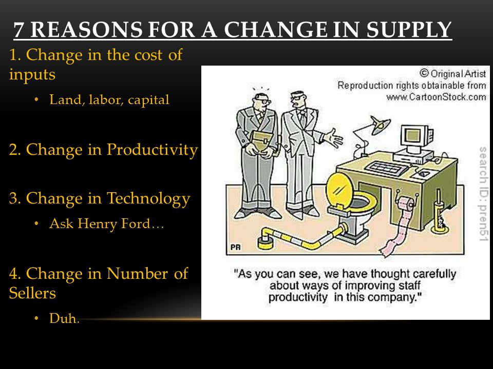 7 REASONS FOR A CHANGE IN SUPPLY 1. Change in the cost of inputs Land, labor, capital 2. Change in Productivity 3. Change in Technology Ask Henry Ford