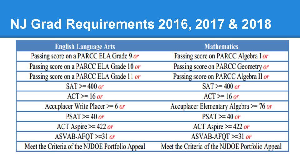 NJ Grad Requirements 2016, 2017 & 2018