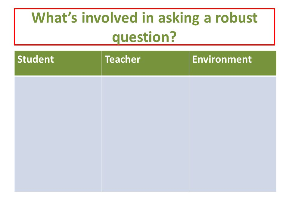 What's involved in asking a robust question? StudentTeacherEnvironment