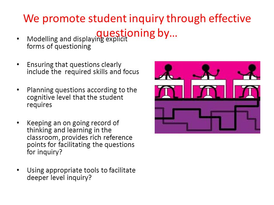 We promote student inquiry through effective questioning by… Modelling and displaying explicit forms of questioning Ensuring that questions clearly include the required skills and focus Planning questions according to the cognitive level that the student requires Keeping an on going record of thinking and learning in the classroom, provides rich reference points for facilitating the questions for inquiry.
