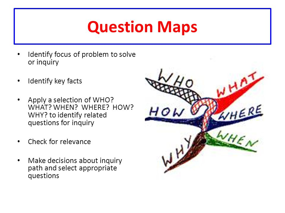 Question Maps Identify focus of problem to solve or inquiry Identify key facts Apply a selection of WHO.