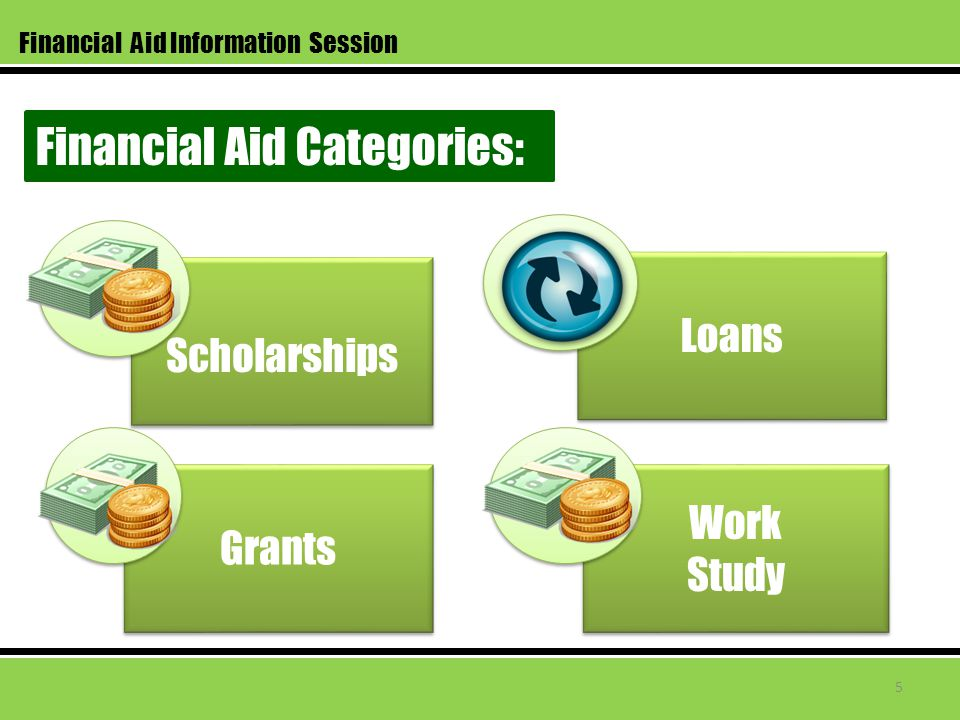 Financial Aid Categories: Grants Scholarships Work Study Work Study Loans Financial Aid Information Session 5
