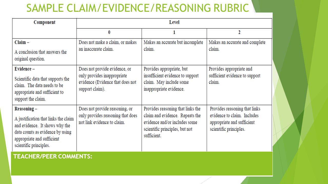 SAMPLE CLAIM/EVIDENCE/REASONING RUBRIC TEACHER/PEER COMMENTS: