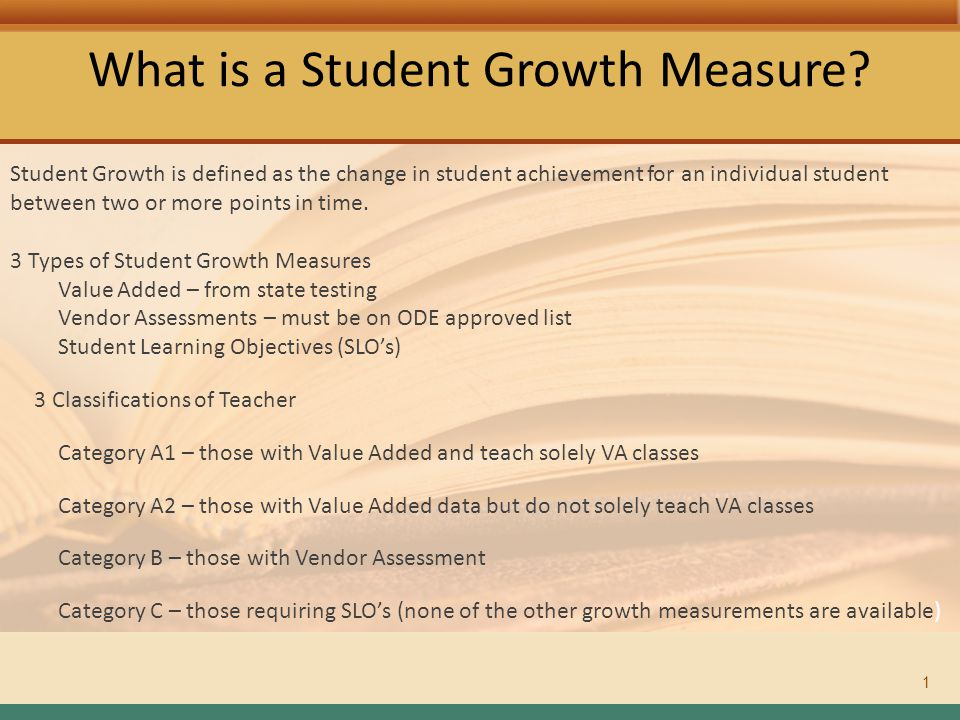 Student Growth is defined as the change in student achievement for an individual student between two or more points in time.