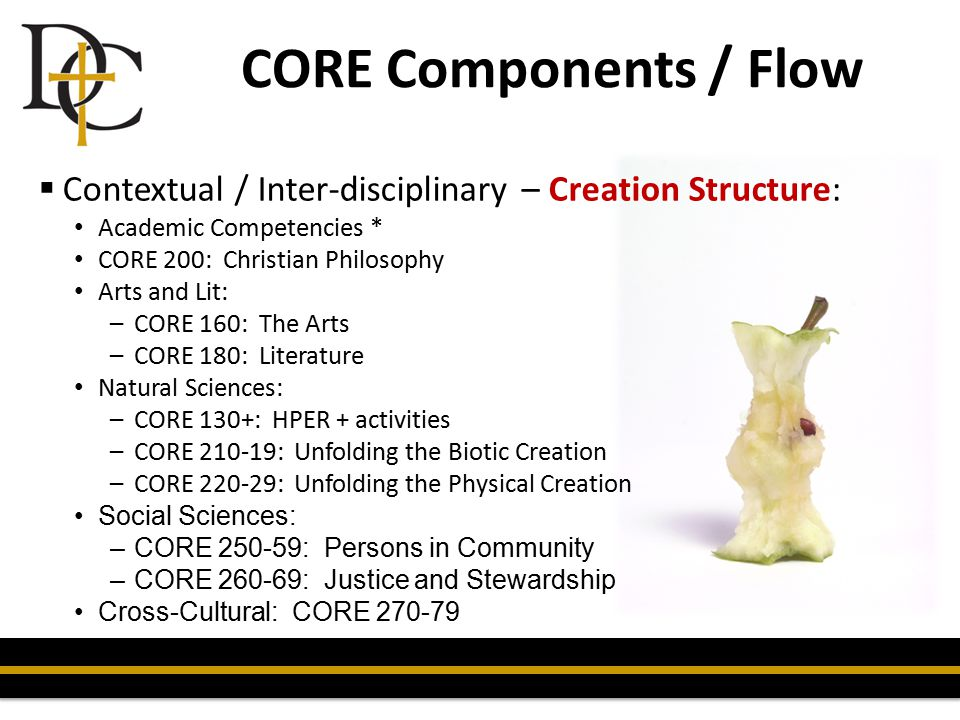 CORE Components / Flow  Contextual / Inter-disciplinary – Creation Structure: Academic Competencies * CORE 200: Christian Philosophy Arts and Lit: –C