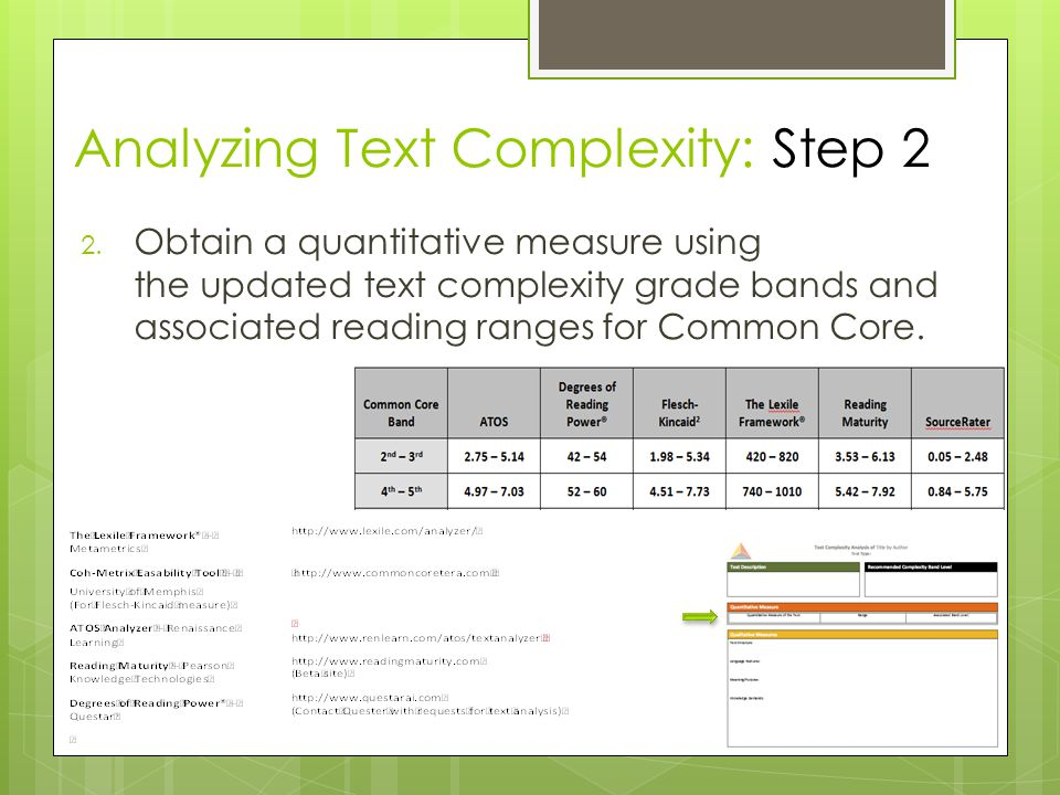 Analyzing Text Complexity: Step 2 2.