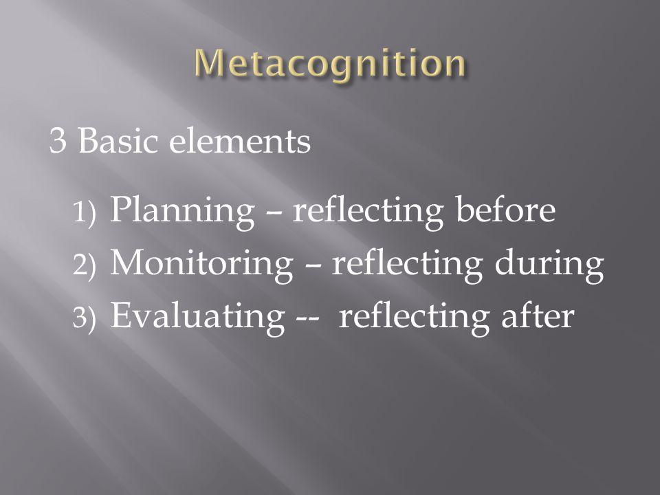 3 Basic elements 1) Planning – reflecting before 2) Monitoring – reflecting during 3) Evaluating -- reflecting after
