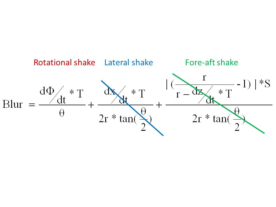 Rotational shakeLateral shakeFore-aft shake