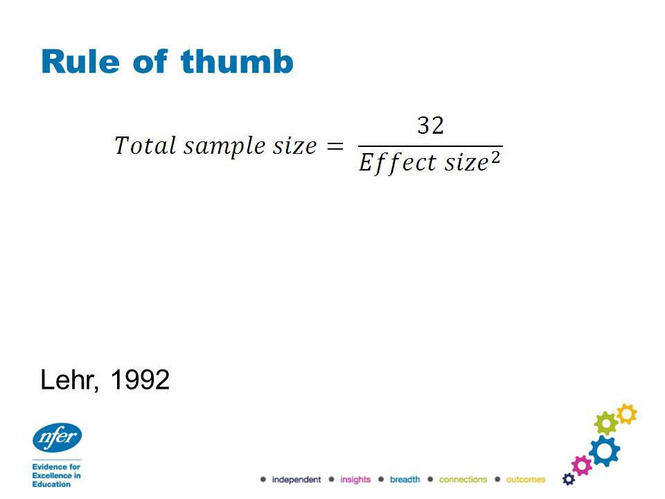 Rule of thumb Lehr, 1992