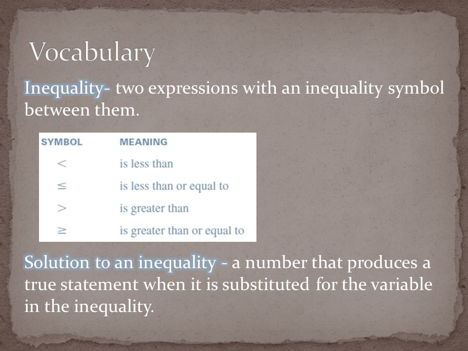 If you multiply or divide by a negative number then you have to switch the direction of the inequality