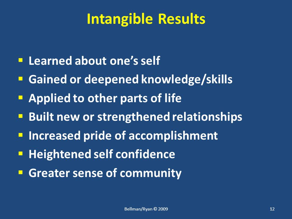 Intangible Results  Learned about one's self  Gained or deepened knowledge/skills  Applied to other parts of life  Built new or strengthened relationships  Increased pride of accomplishment  Heightened self confidence  Greater sense of community 12Bellman/Ryan © 2009