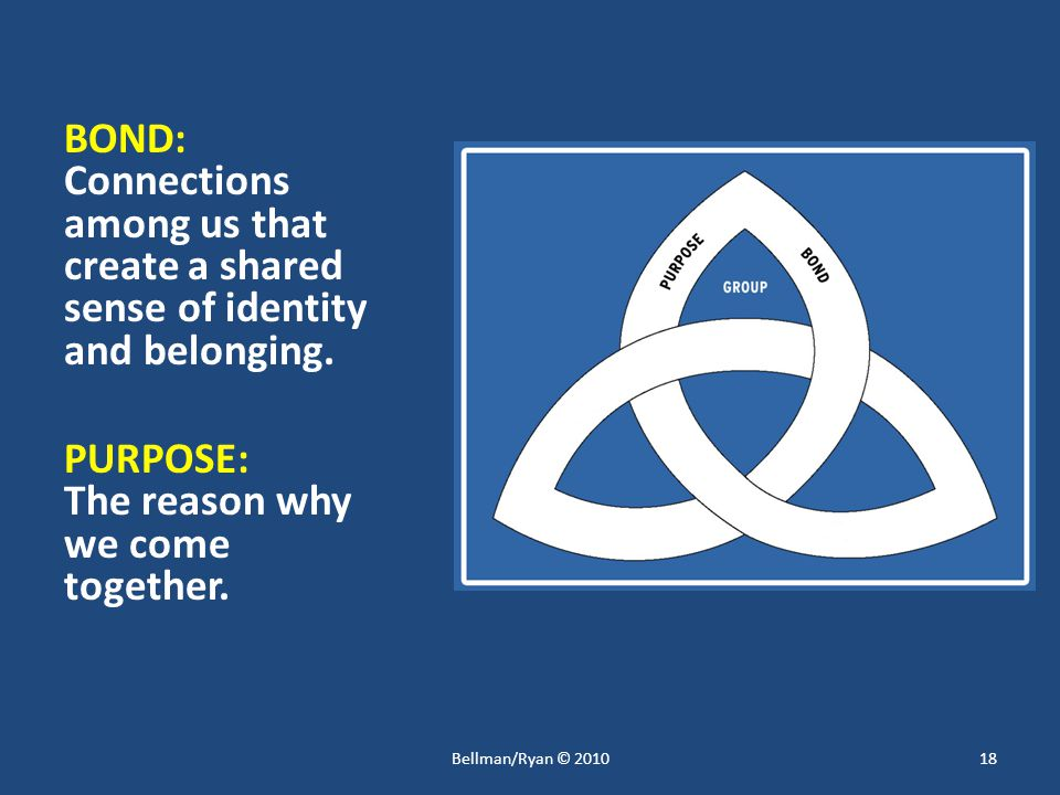 BOND: Connections among us that create a shared sense of identity and belonging.