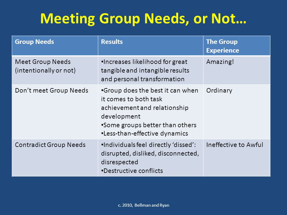 Meeting Group Needs, or Not… Group NeedsResultsThe Group Experience Meet Group Needs (intentionally or not) Increases likelihood for great tangible and intangible results and personal transformation Amazing.