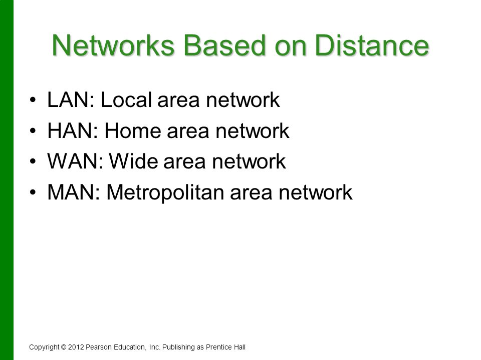 Networks Based on Distance LAN: Local area network HAN: Home area network WAN: Wide area network MAN: Metropolitan area network Copyright © 2012 Pears