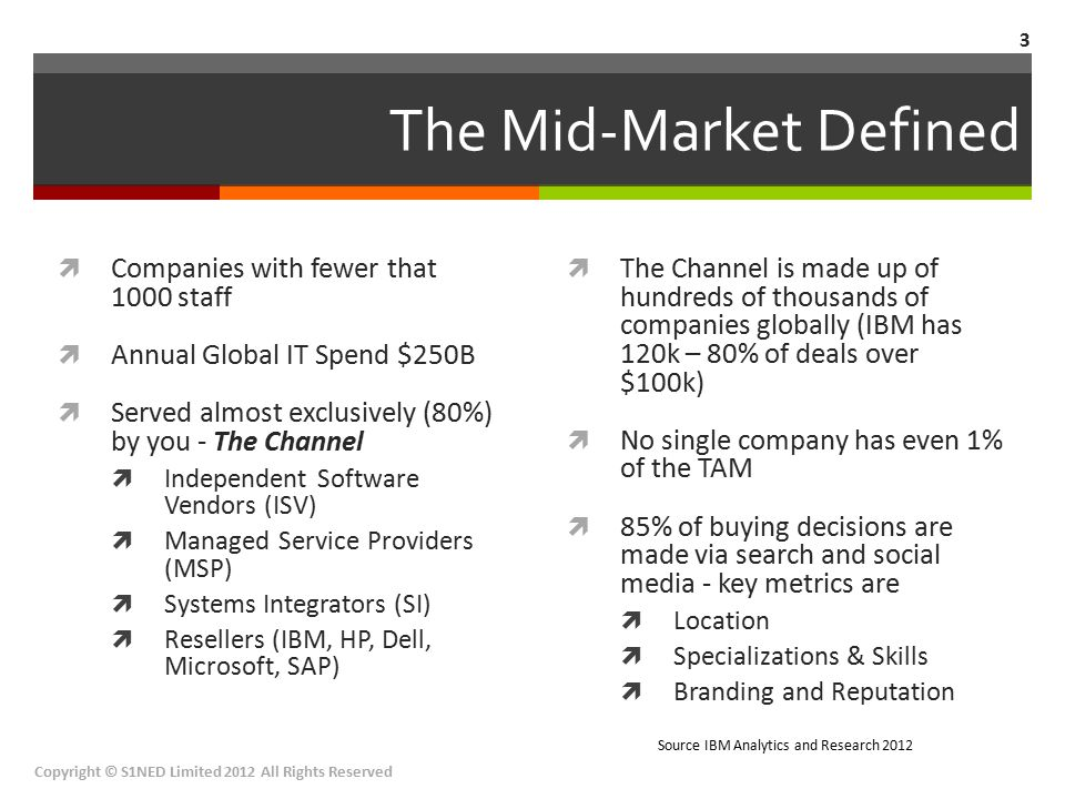 Location & Delivery Constraints Combine the segment characteristics & behaviors to determine the appetite for risk, the importance of agility and sensitivity to cost On Premise HostedManagedCloud Local ✔✔✔✔ Regional ✖✔✔✔ National ✖✖✔✔ Global ✖✖✖✔ Copyright © S1NED Limited 2012 All Rights Reserved 14 ARC TM Metric Business Stage Private Public Government Charity Geographic Location Leadership Style Competitive Pressures AgilityRiskTotal CostCost Flexibility On-premises / Reseller  Hosting  Managed Services  Cloud Service 