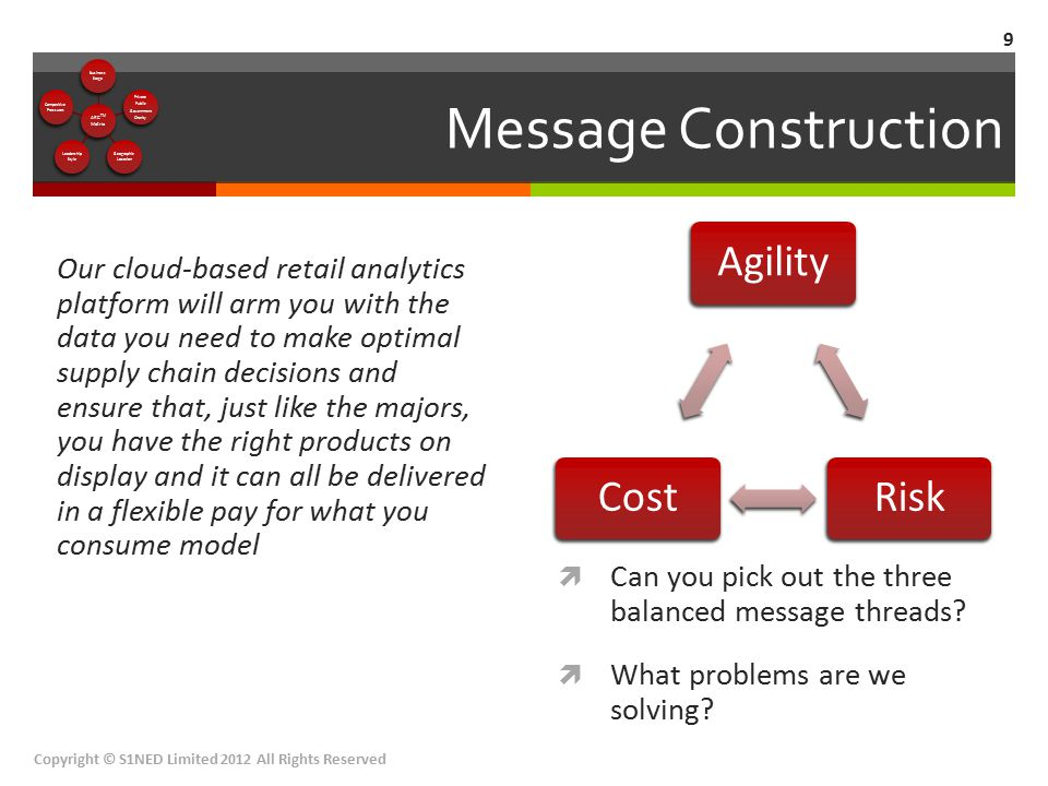 Message Construction Our cloud-based retail analytics platform will arm you with the data you need to make optimal supply chain decisions and ensure t