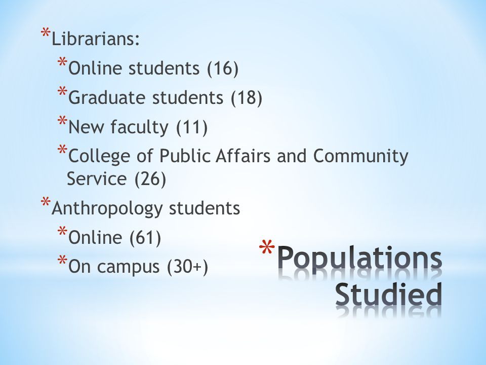 * Librarians: * Online students (16) * Graduate students (18) * New faculty (11) * College of Public Affairs and Community Service (26) * Anthropology students * Online (61) * On campus (30+)