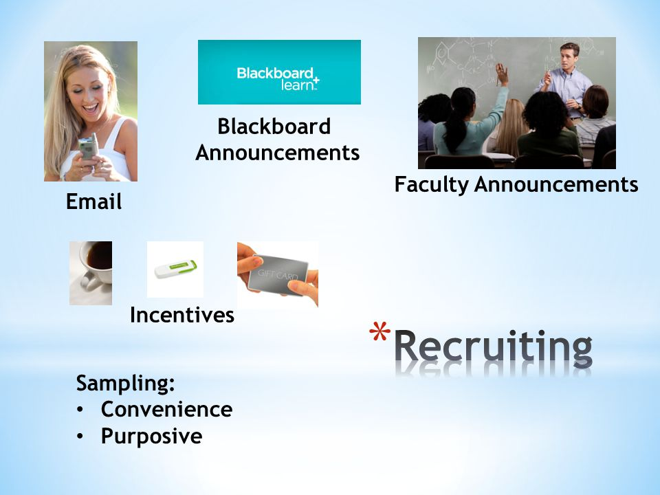 Email Blackboard Announcements Faculty Announcements Incentives Sampling: Convenience Purposive