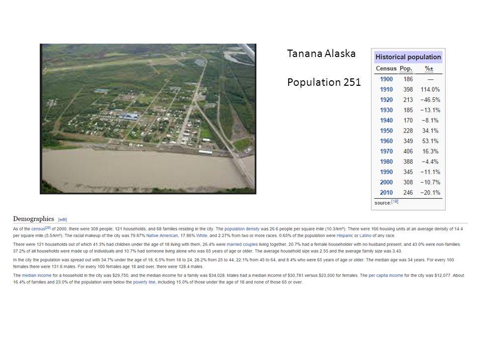 Tanana Alaska Population 251