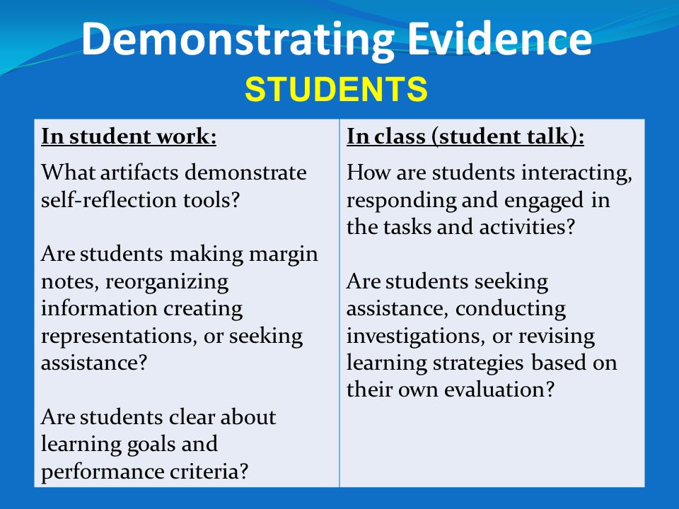 Demonstrating Evidence STUDENTS In student work: What artifacts demonstrate self-reflection tools? Are students making margin notes, reorganizing info