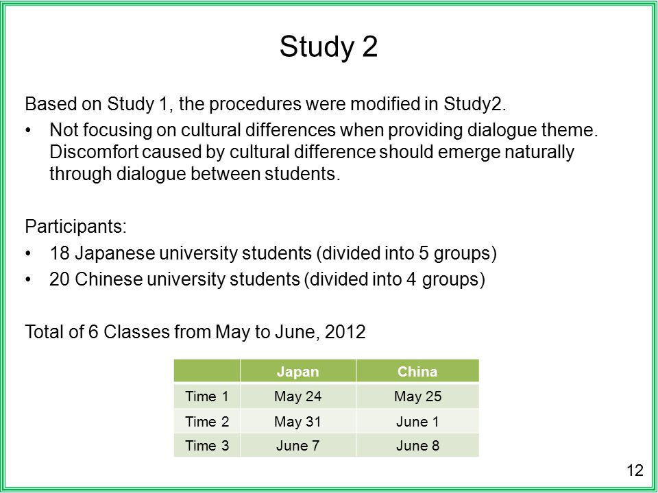 Study 2 Based on Study 1, the procedures were modified in Study2.