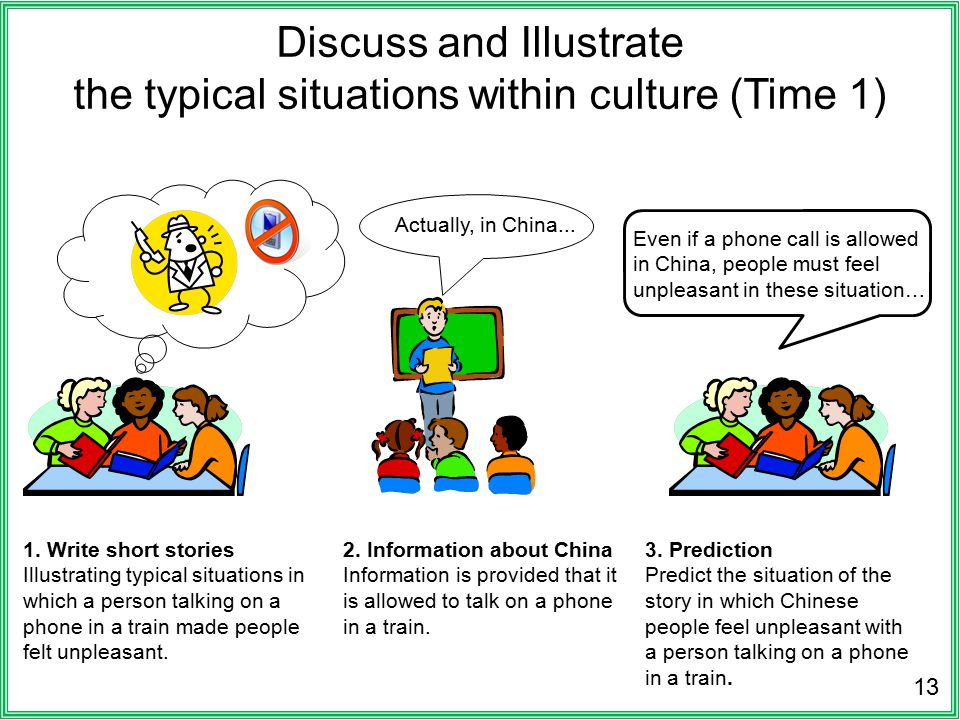 Discuss and Illustrate the typical situations within culture (Time 1) 13 2. Information about China Information is provided that it is allowed to talk