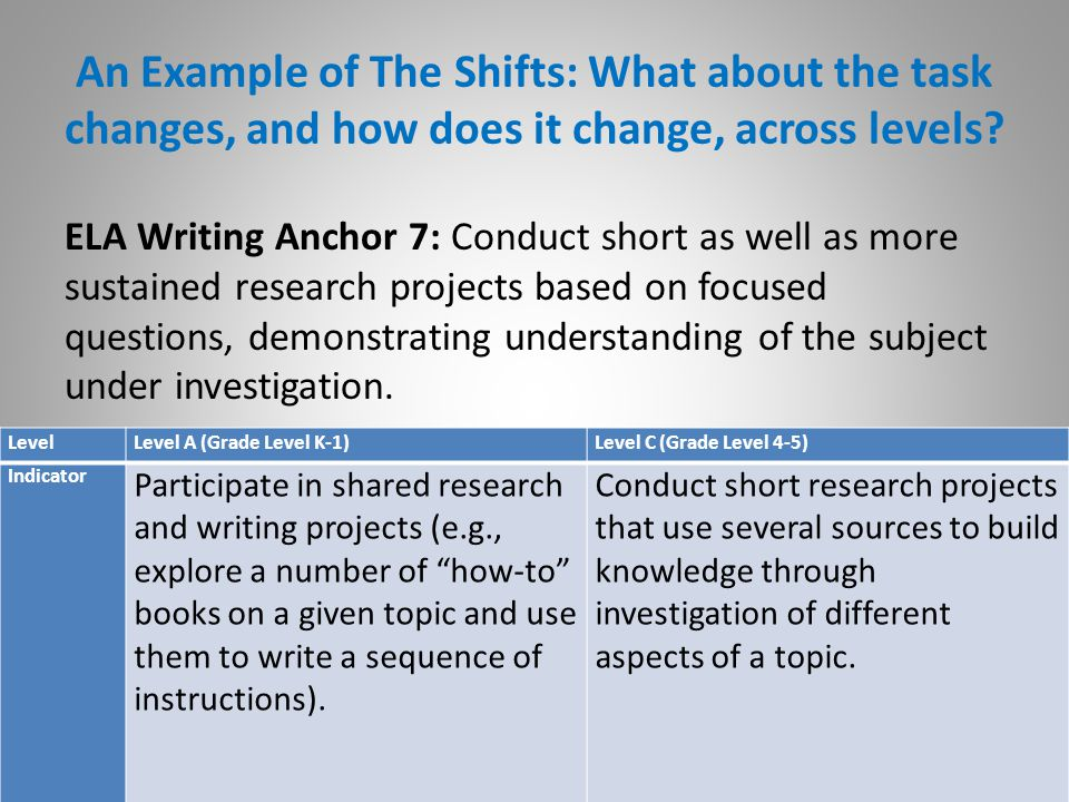 An Example of The Shifts: What about the task changes, and how does it change, across levels.