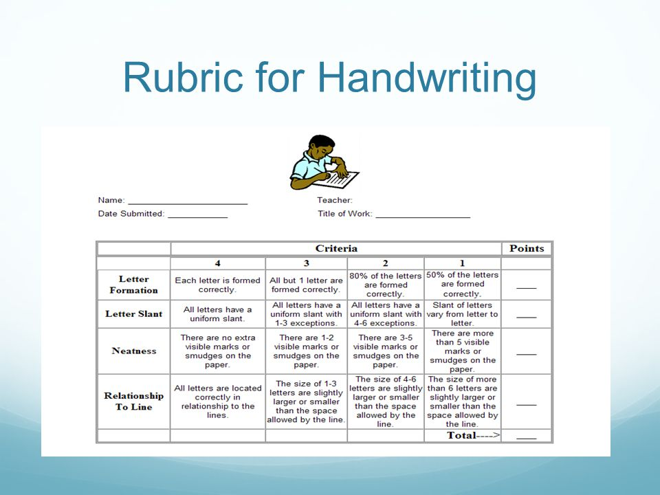 Rubric for Handwriting